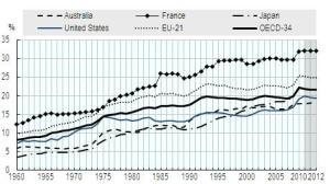 Chart1_SOCXWeb2012_EN